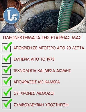 ΑΠΟΦΡΑΞΕΙΣ ΠΑΛΑΙΟ ΦΑΛΗΡΟ - ΠΛΕΟΝΕΚΤΗΜΑΤΑ